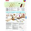 Seite 443 Sport-Thieme Katalog