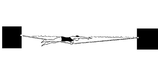 Klatreline