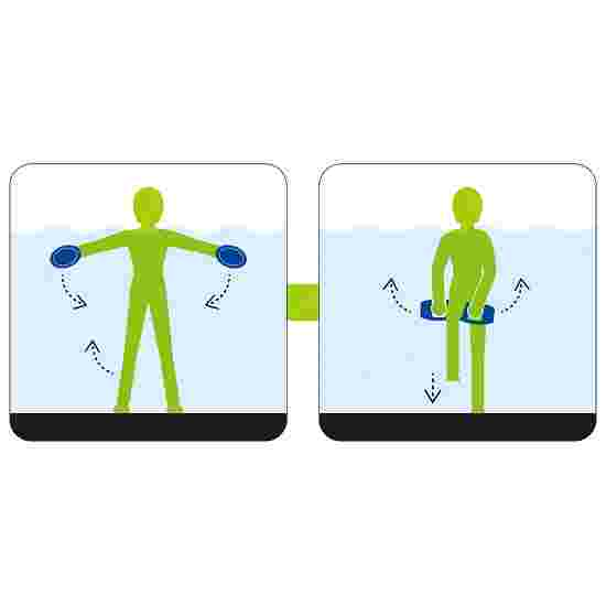 Beco Aqua-Jogging-Hanteln BeBell Größe S, 21x14 cm