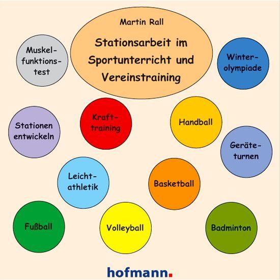 """CD-ROM """"Stationsarbeit im Sportunterricht und Vereinstraining"""""""