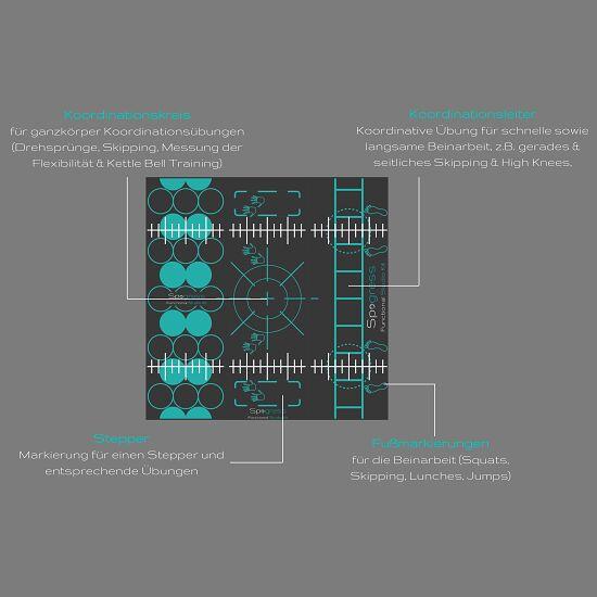 Spogress Functional Studio Kit