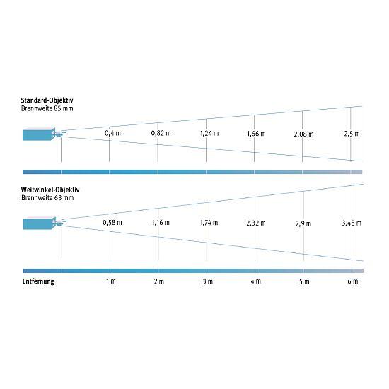 Sport-Thieme® Projektor für Effekträder Mit Standard-Objektiv