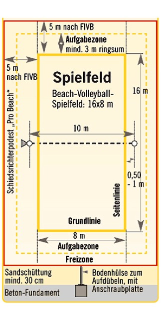 Beachvolleyball Turneringsnet til banestørrelse: 16x8 m