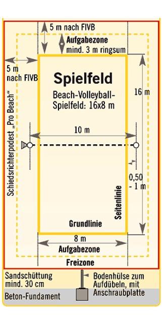 Beachvolleyball Turniernetz für Spielfeld 16x8 m