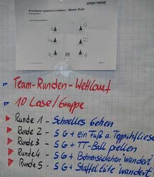 Team-Runden-Wettlauf