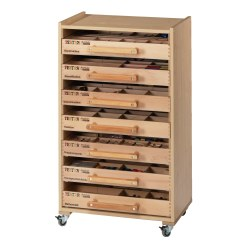 Pertra® Shelved Trolley